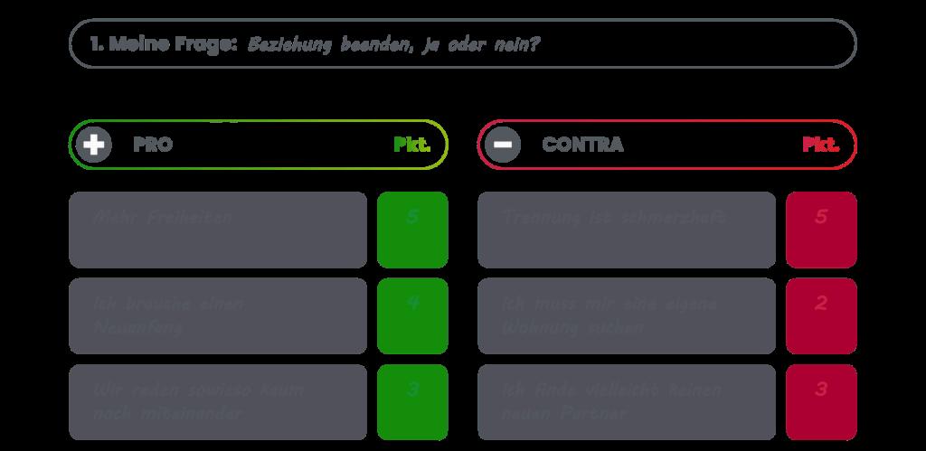 Pro und Contra Tabelle Schritt 3