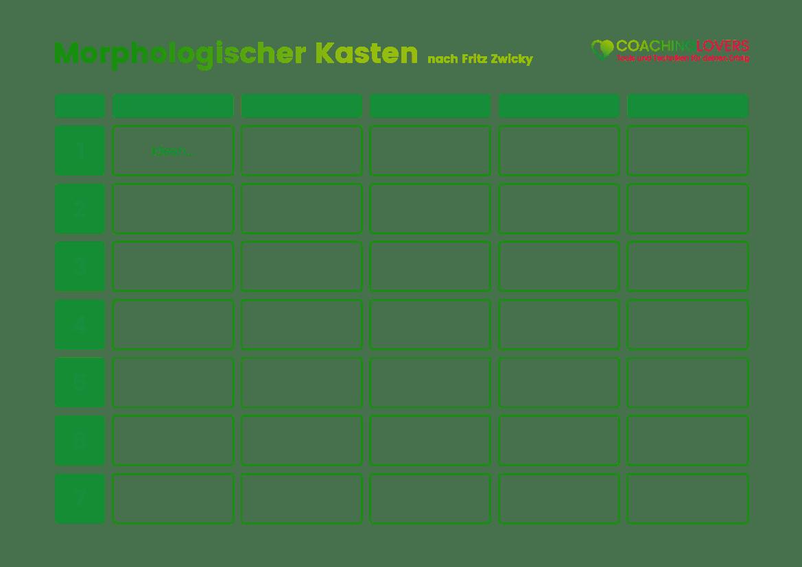 Morphologischer Kasten - Morphologische Matrix (mit Beispiel und PDF Vorlage!)